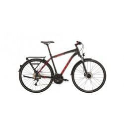 Велосипеди для міста